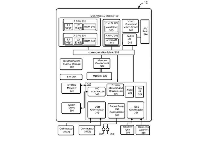 microsoft applies for scalable console patent  u2022 eurogamer net