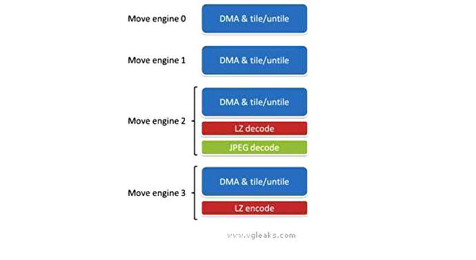 moveengines