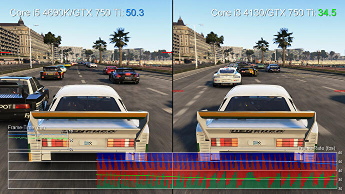 Theres Plenty Of Scope For Scalability In Project Cars On PC But While Nvidias Stalwart GTX 750 Ti Makes A Good Fist Matching PS4 Visuals