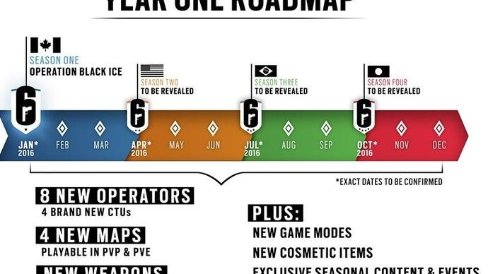 Rainbow Six Siege details year's worth of post-releaseplans