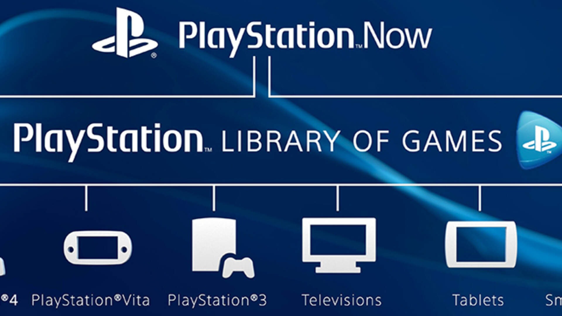 PlayStation Now: Beta at the End of January Plus All the Information we Know