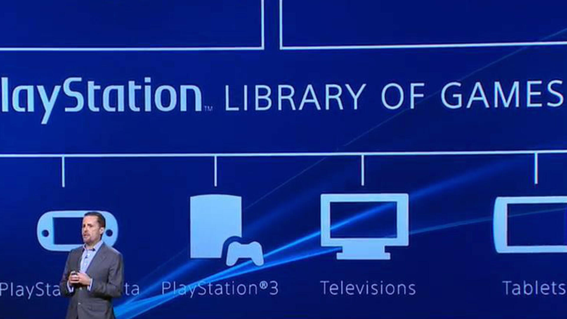 Rental Options Spotted on PSN, Possibly PlayStation Now-Related