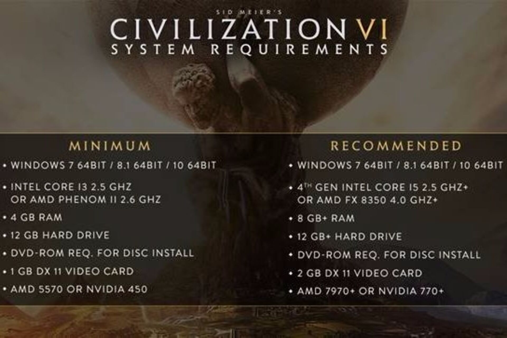 Here are your Civilization 6 PC specs • Eurogamer net