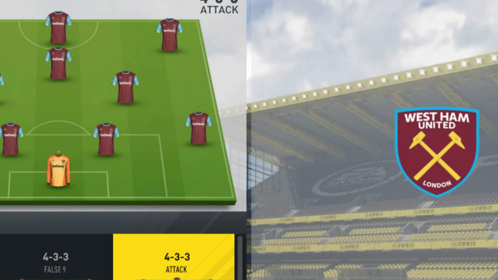 FIFA 17: The Best Formation to Score Lots of Goals