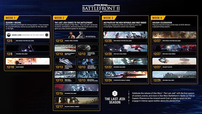 Star Wars Battlefront 2s Free The Last Jedi DLC Gets A Release Date