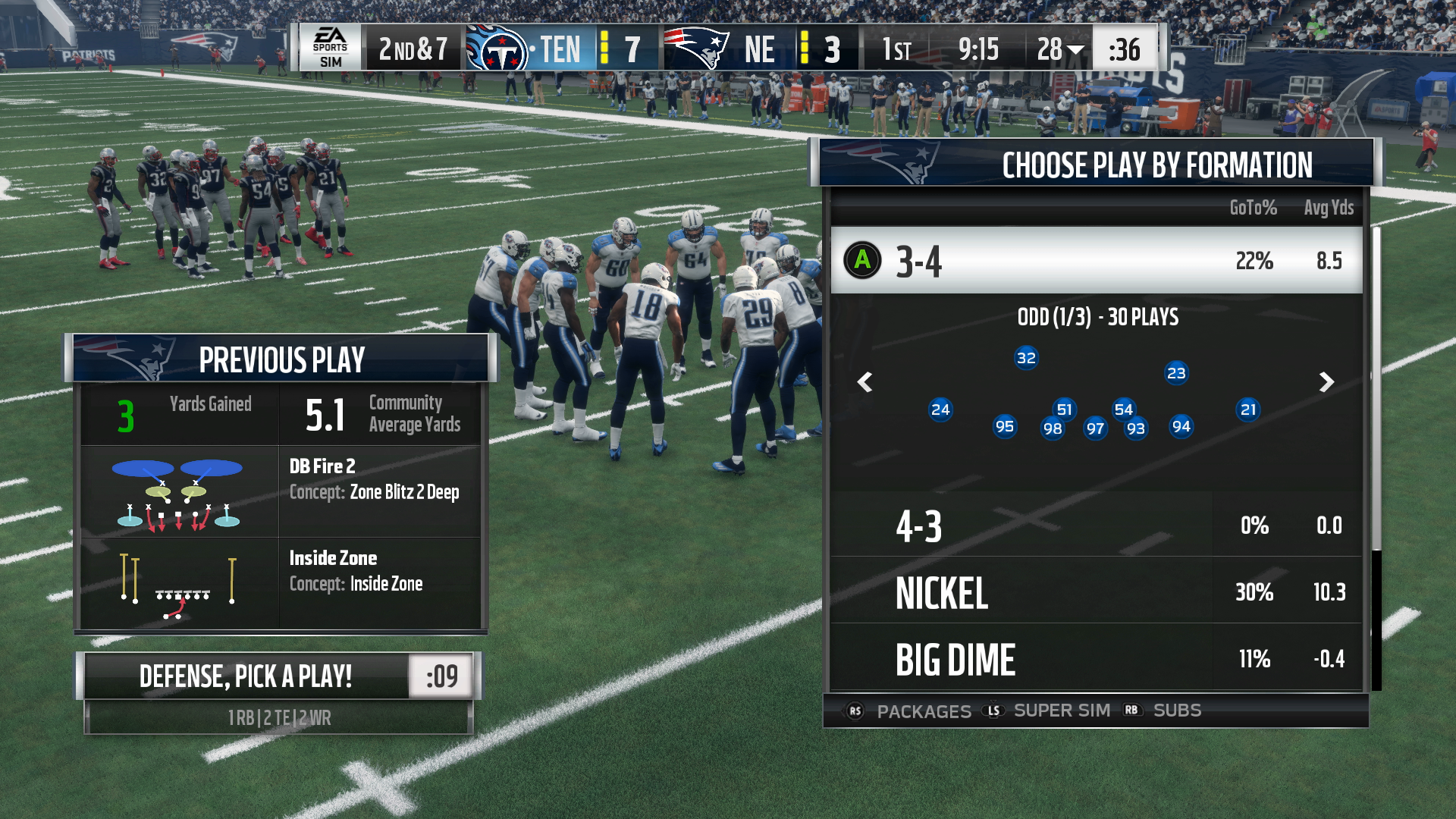 Best option plays madden 25