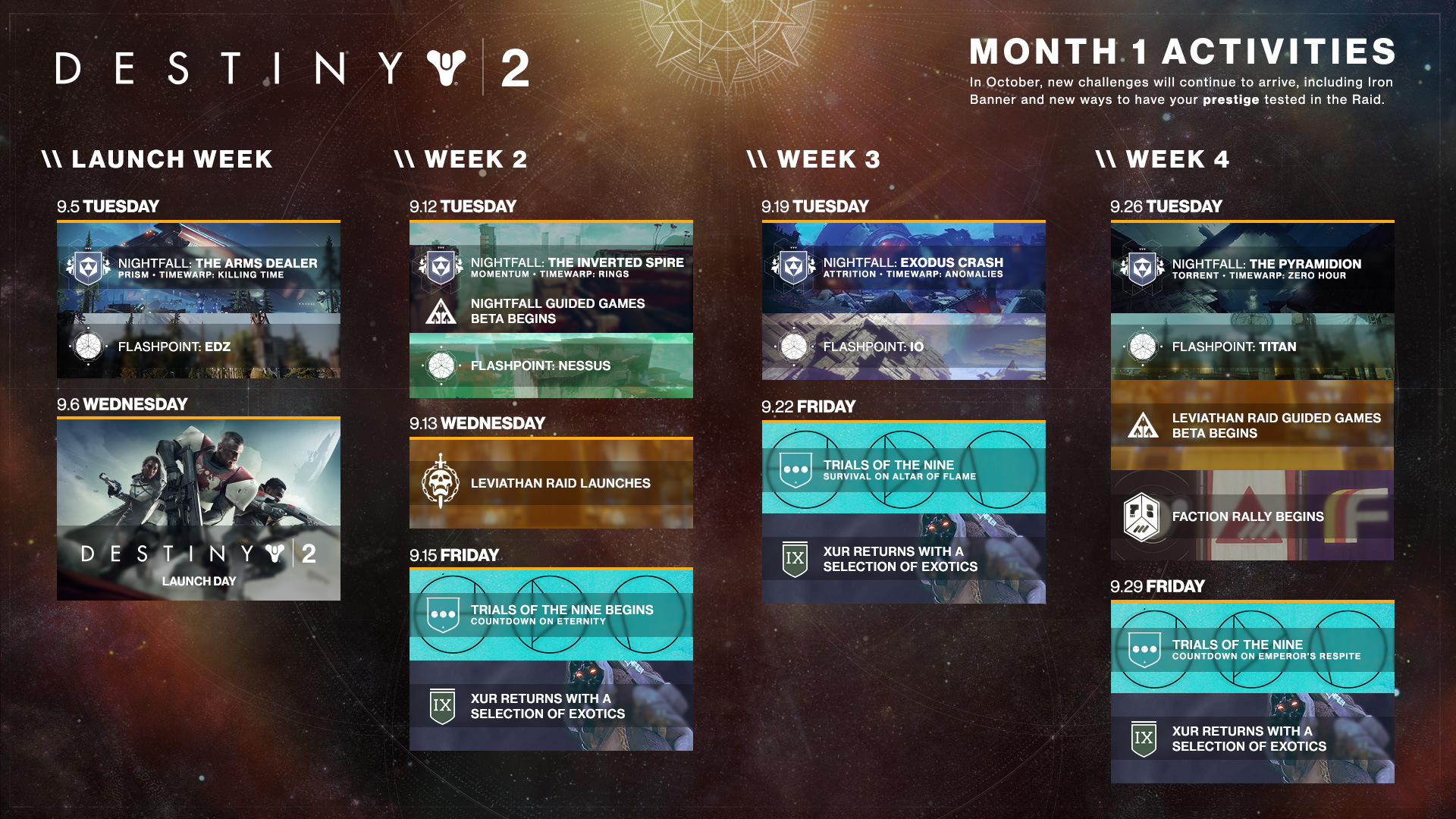 Destiny 2 Trials Of The Nine Guide How To Access Trials Of The