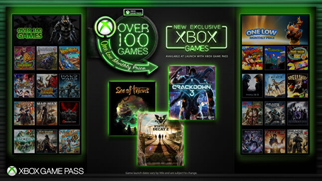 The inclusion of new releases has made Xbox Game Pass more appealing to consumers, but damaged the business for some independent retailers