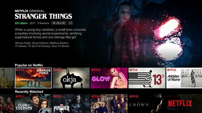 Netflix allows users to leave ratings but not reviews, and groups content in interesting categories