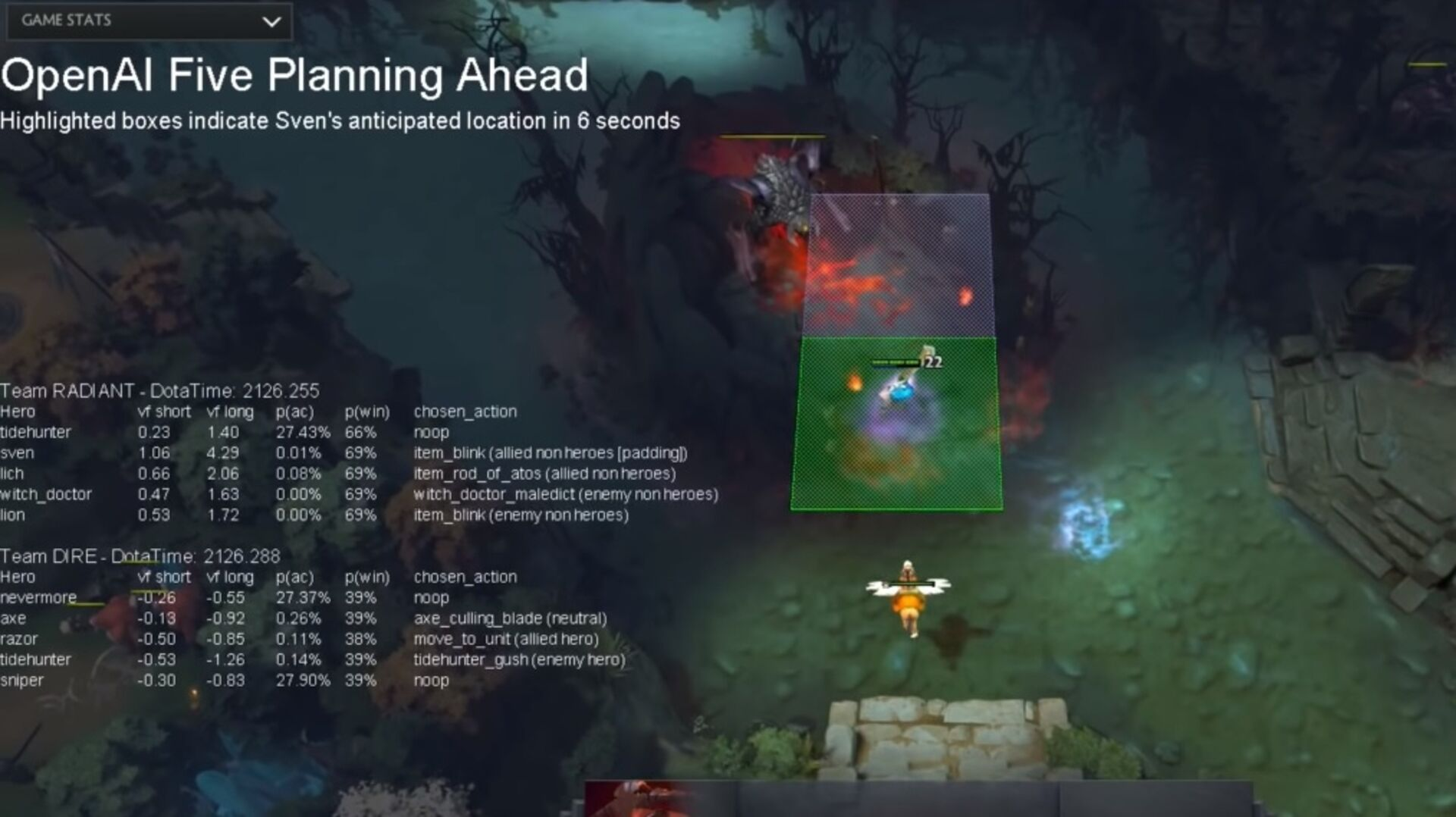 A team of Dota 2-playing AI bots beat the pros - and now they're