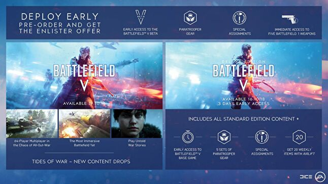 The many release dates of Battlefield V