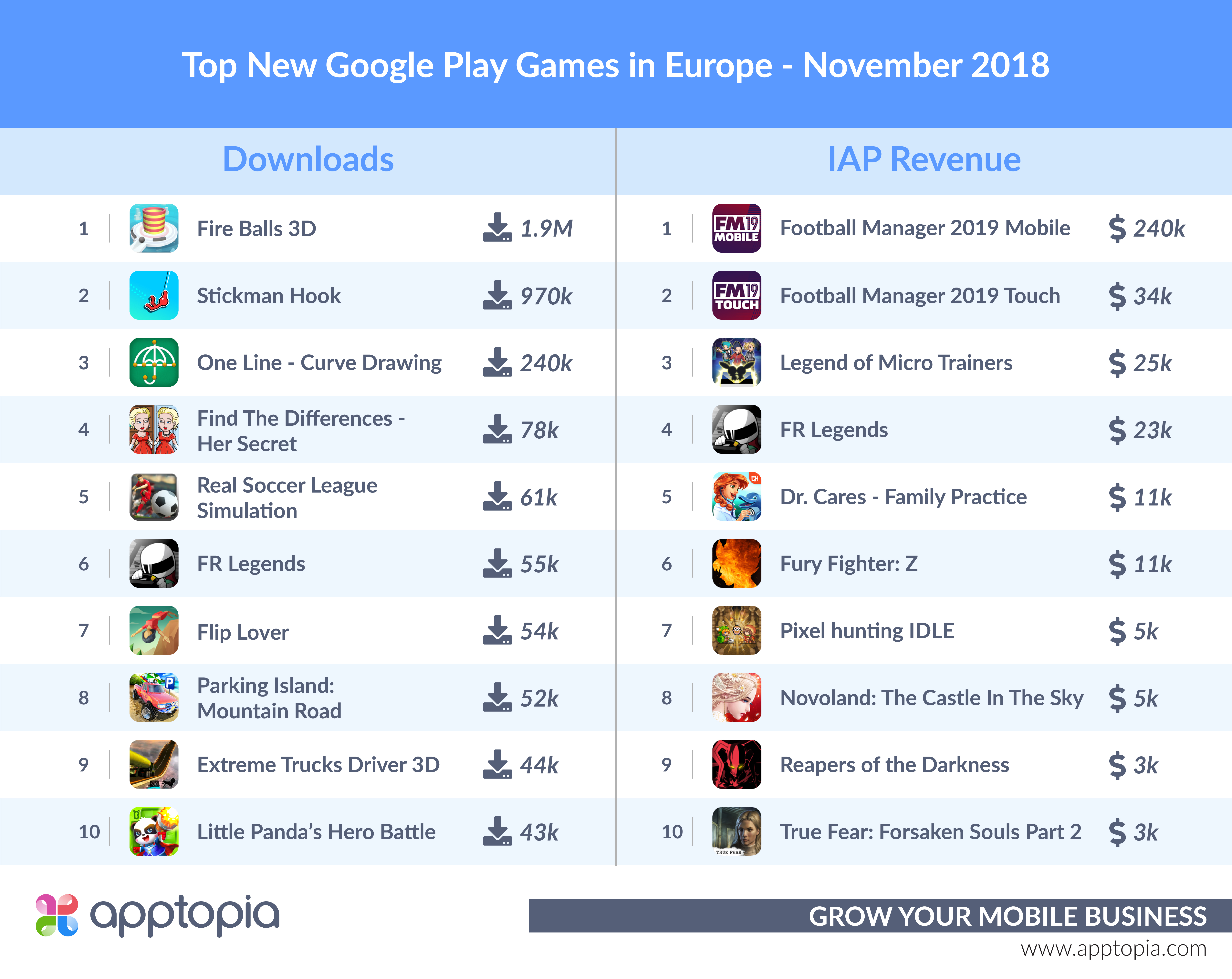 play store 2019