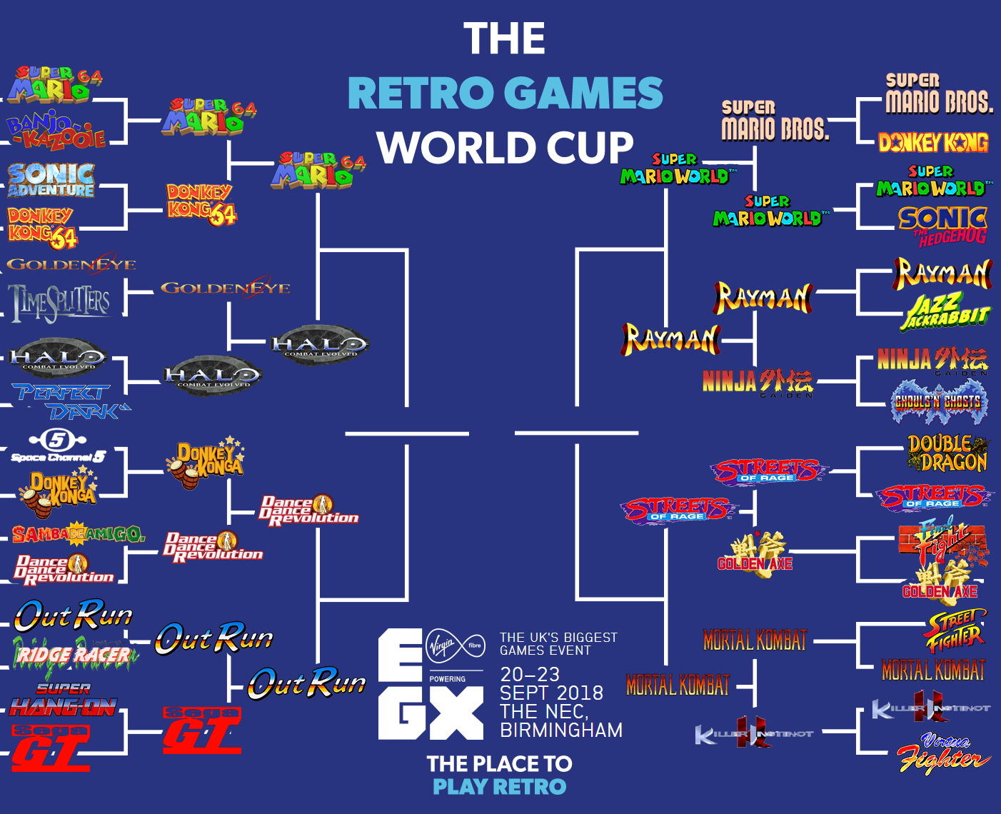 Have your say in the EGX Retro Games World Cup! • EGX 2019
