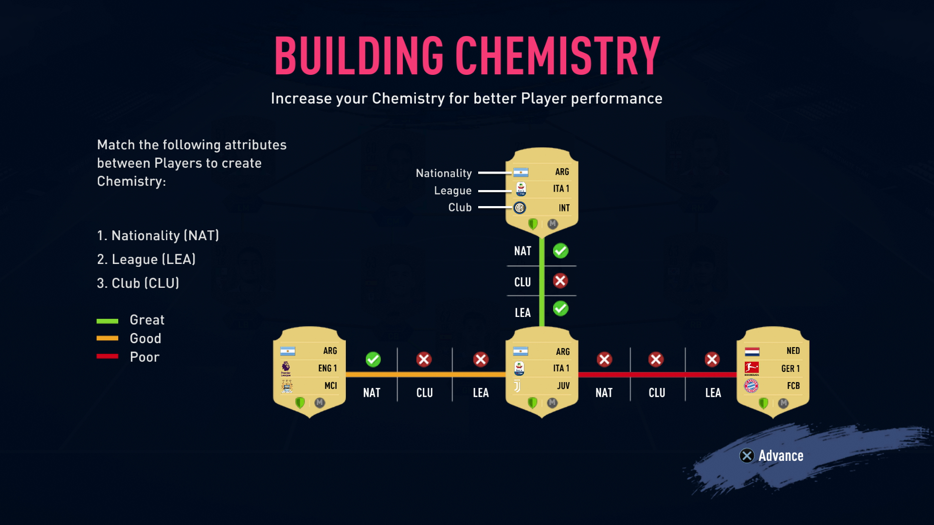 FUT 19 Chemistry - How to Increase Chemistry in FIFA 19 Ultimate