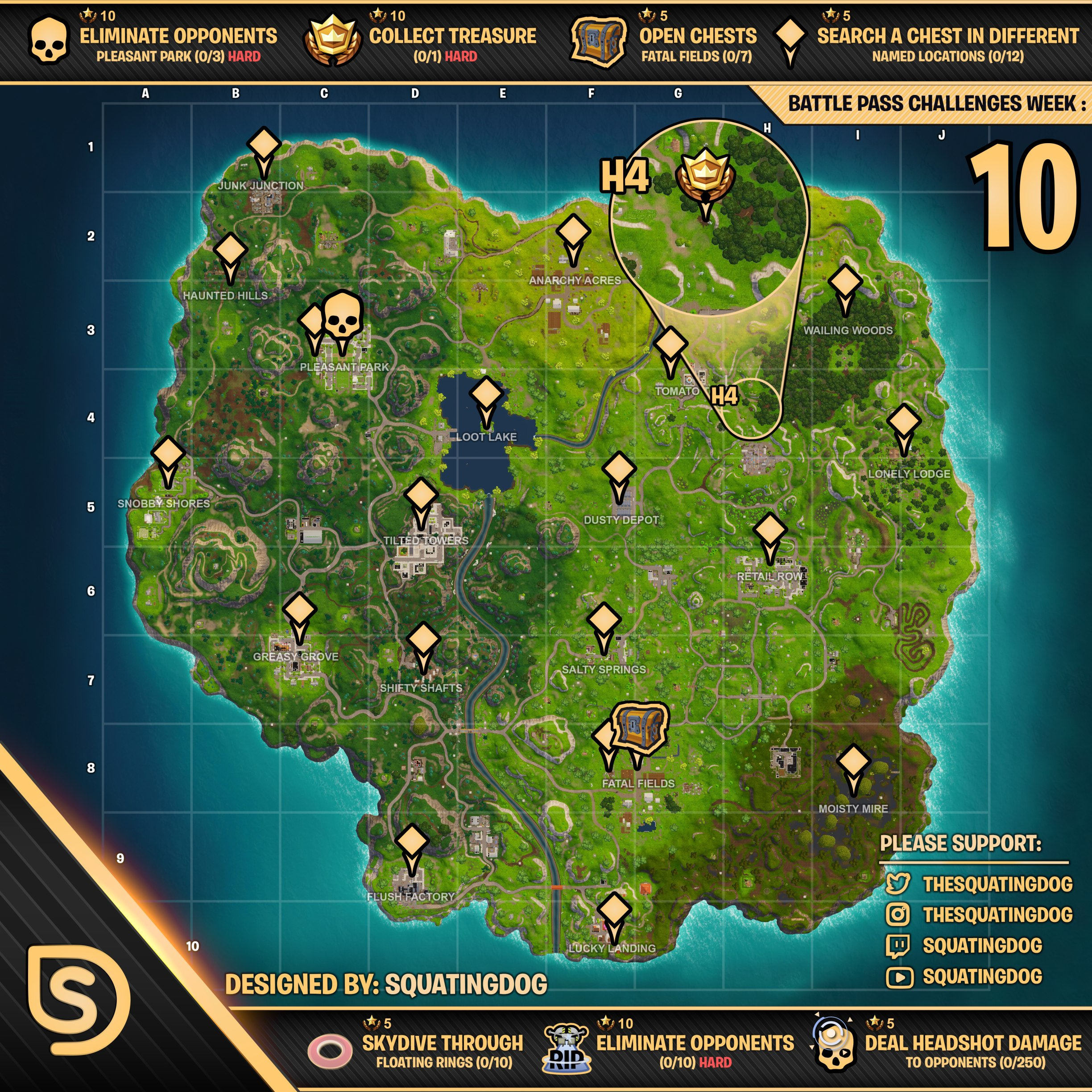 Fortnite Week 10 Challenges Cheat Sheet Skydive Through Floating