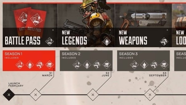 Apex Legends battle pass, season 1 and Apex Legends roadmap