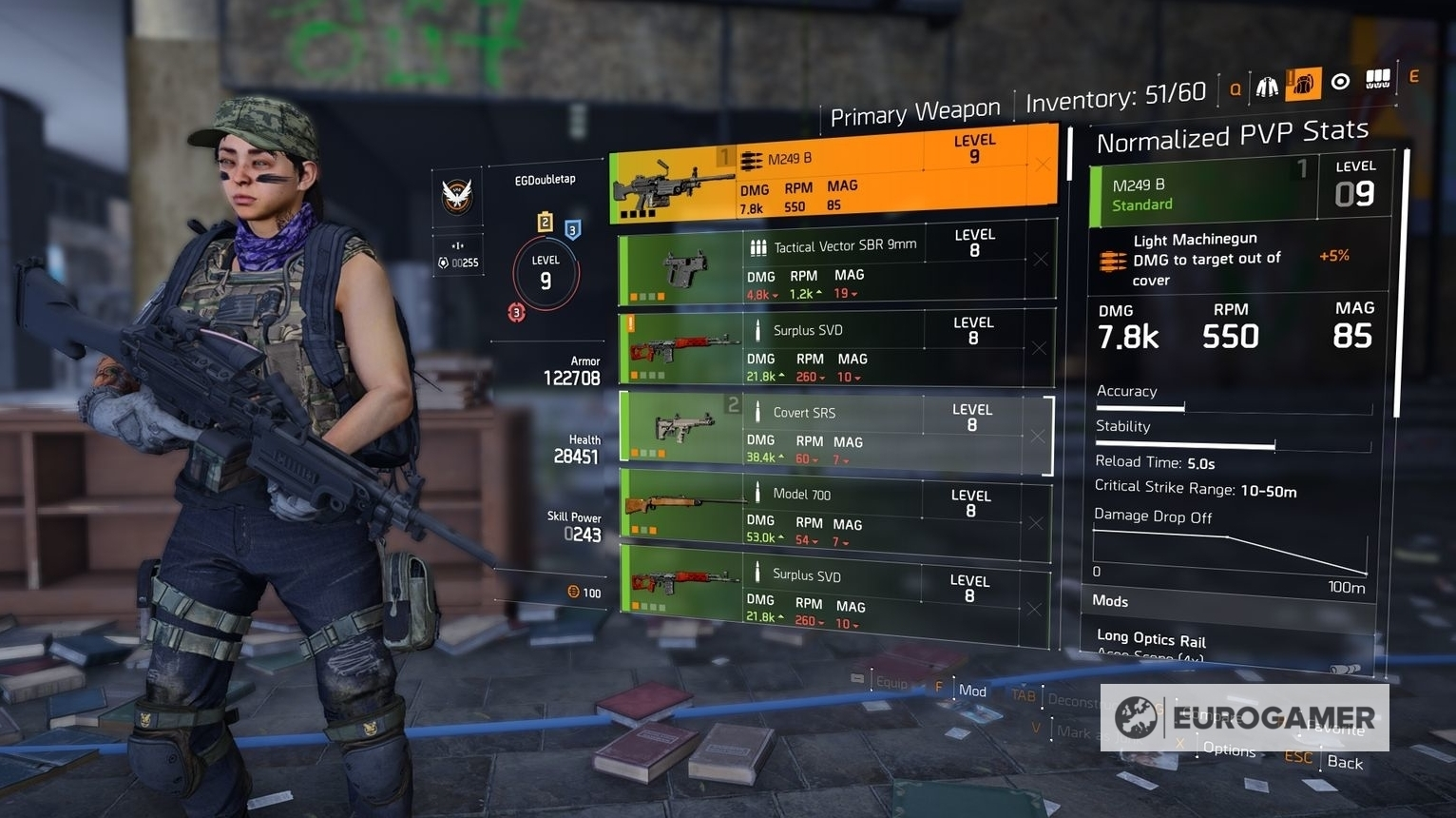 The Division 2 best weapons, damage stats and talents list – Game