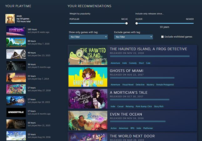 The Interactive Recommender is doing okay so far at suggesting new titles, though me being able to play Starbound for 160 hours and Gris for just three might skew its logic