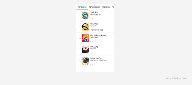 Example of Charts in Google Play Store