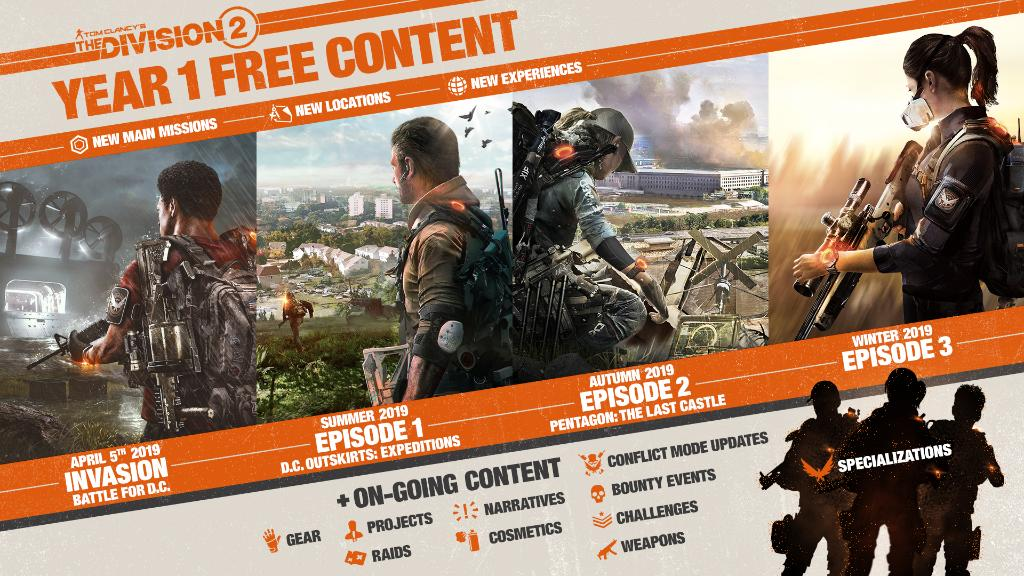 The Division 2 Tidal Basin Release Date - World Tier 5