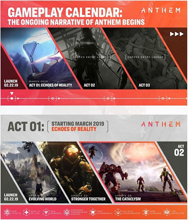 Anthem game roadmap