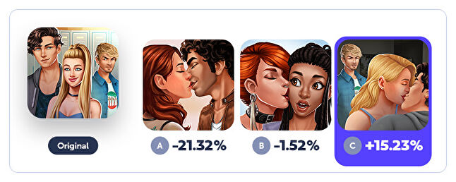Changing the creative assets drove installs for My Love & Dating Story