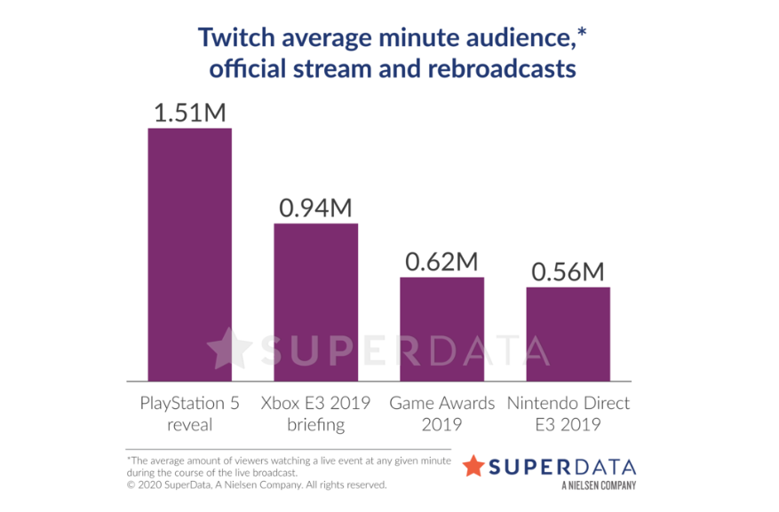 TwitchPlayStation.PNG
