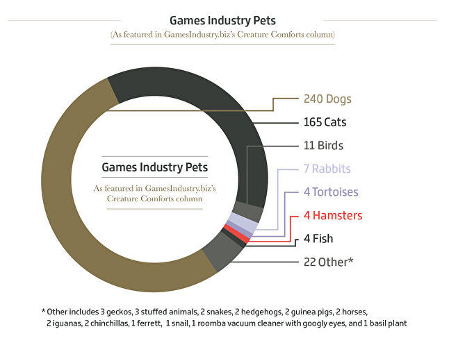 Yes, GamesIndustry.biz is a respected and credible journalism outlet, why do you ask?