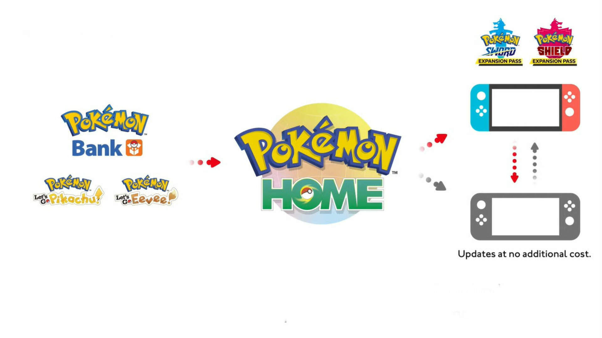 Pokemon Home Release Date Which Games Are Included Mobile App Usgamer