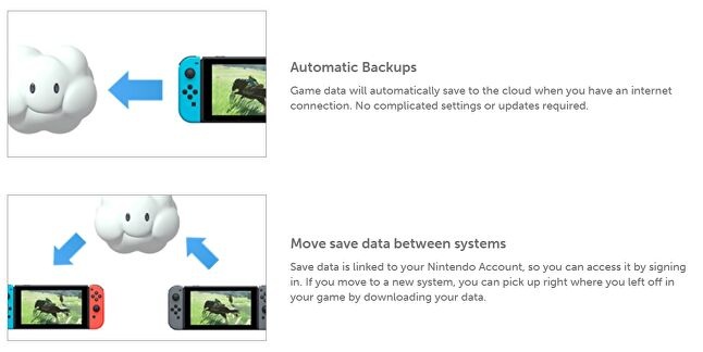 cloud game system for cross platform and cross generations game