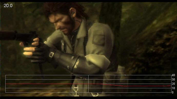 Metal Gear Solid 3DS Performance Analysis