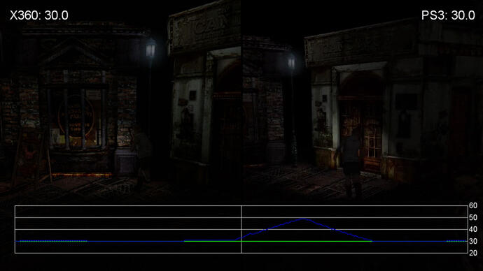 silent hill analysis Analysis and interpretation of movies, literature, games, and so on analysis/interpretation - tagged 'silent hill' (page 2): how the cult shaped silent hill's history, 'silent hill' is not about 'repressed guilt' it's about occultism, why are fans so resistant to the good+ ending of 'silent hill', the genius of 'resident evil''s.