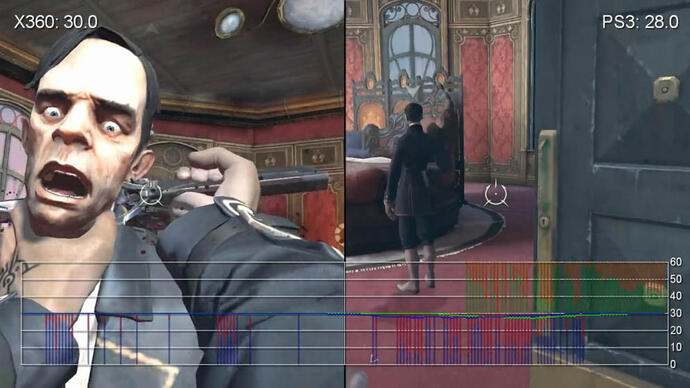 Dishonored Gameplay PerformanceVideo