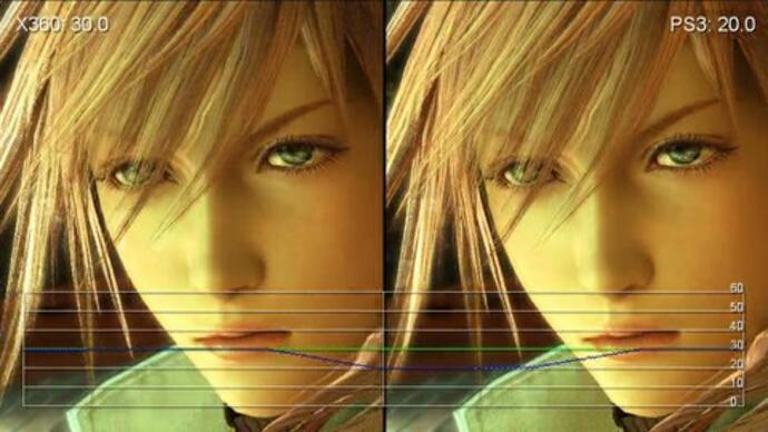DigitalFoundry- Final Fantasy XIII 360 vs. PS3 Performance Analysis