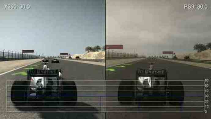 F1 2010 performance analysis