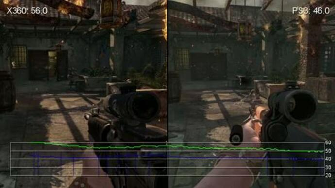 COD Black Ops: gameplay performance analysis