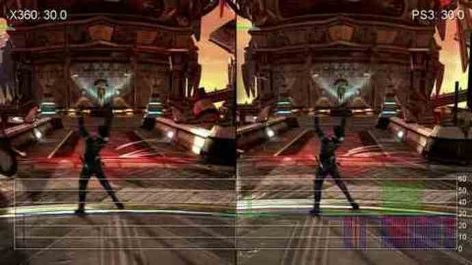 The Force Unleashed II PS3/360 gameplay performance