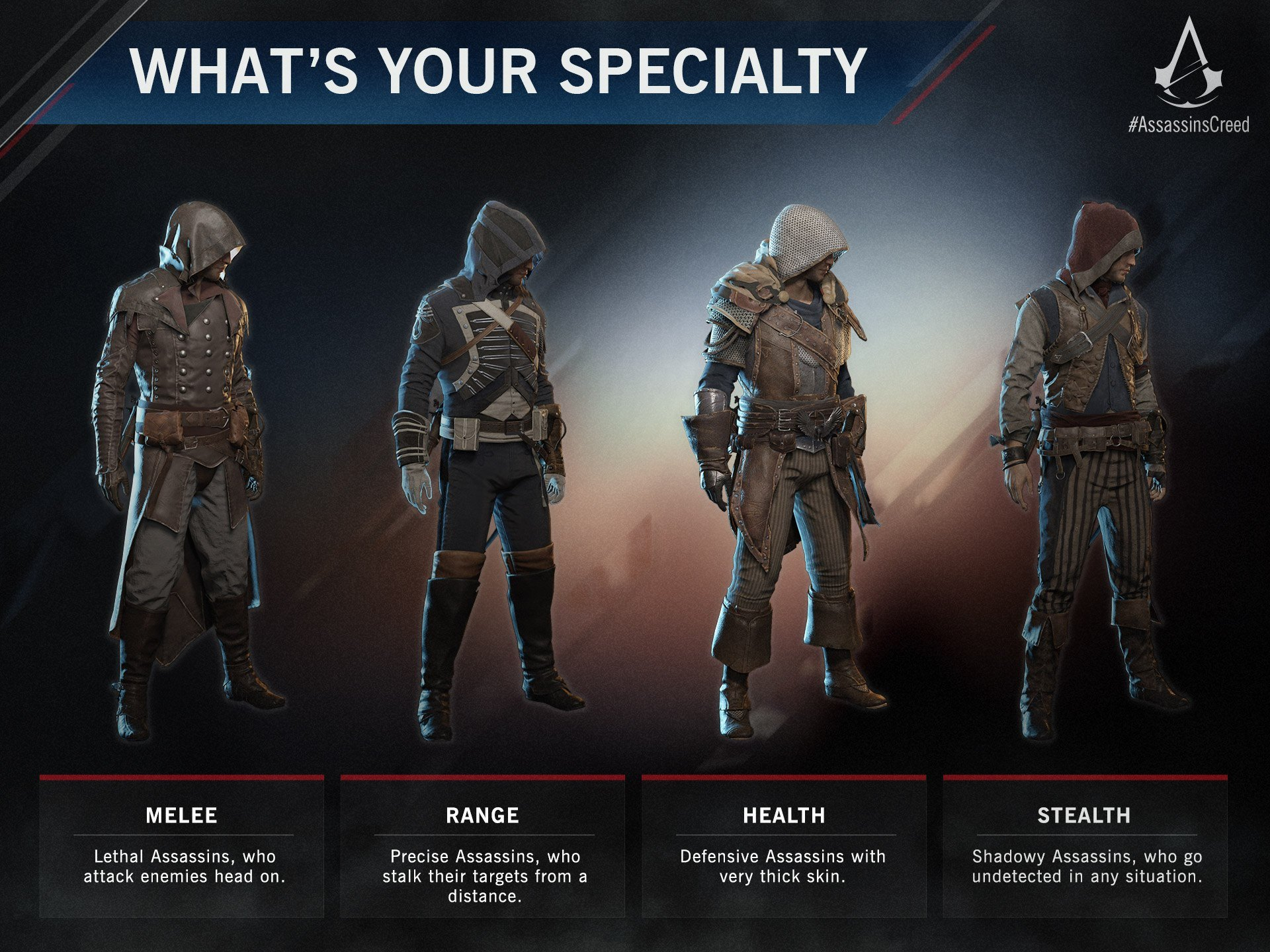 Assassin's creed unity multiplayer matchmaking
