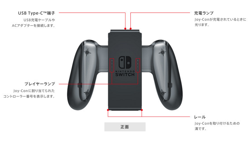 Here's how to charge the Nintendo Switch Joy-Con controller
