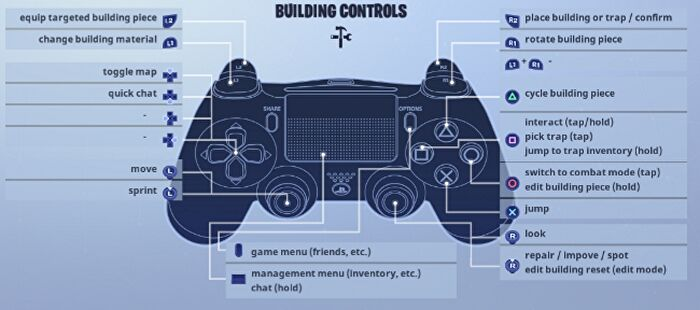 how to connect fortnite account to ps4
